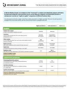 Investor scorecard
