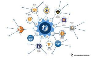Bitcoin Market Journal