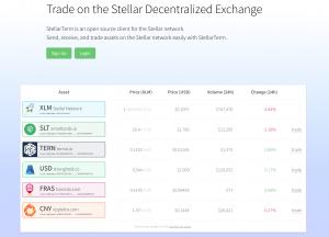Trade on the Stellar Decentralized Exchange