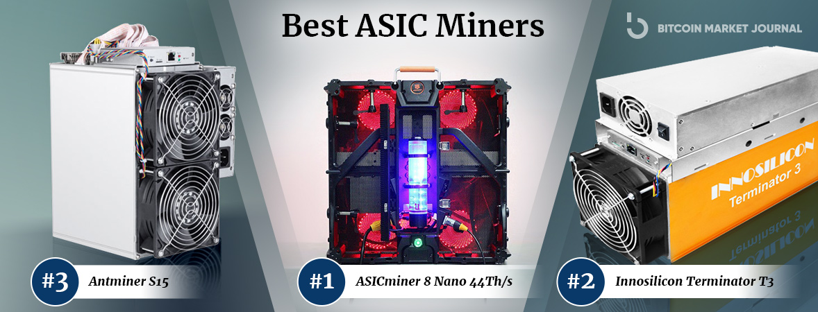 Top three ASIC miners.