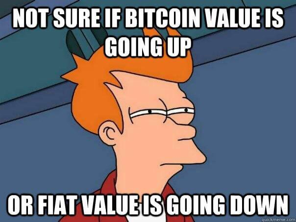 Not sure if bitcoin value is going up or fiat value is going down.
