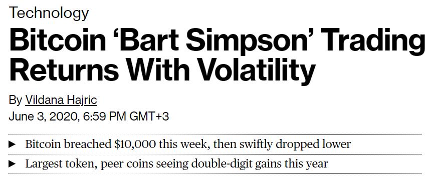 Bitcoin Bart Simpson trading article.