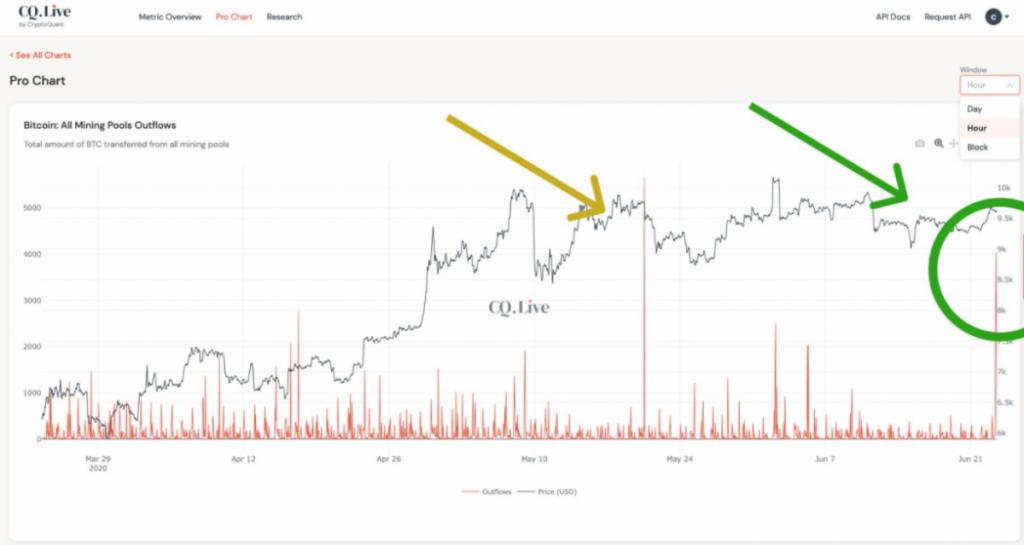 Bitcoin mining pools.