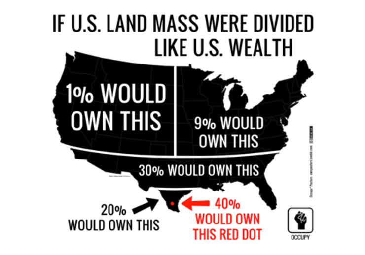 If USA land mass were divided like US wealth
