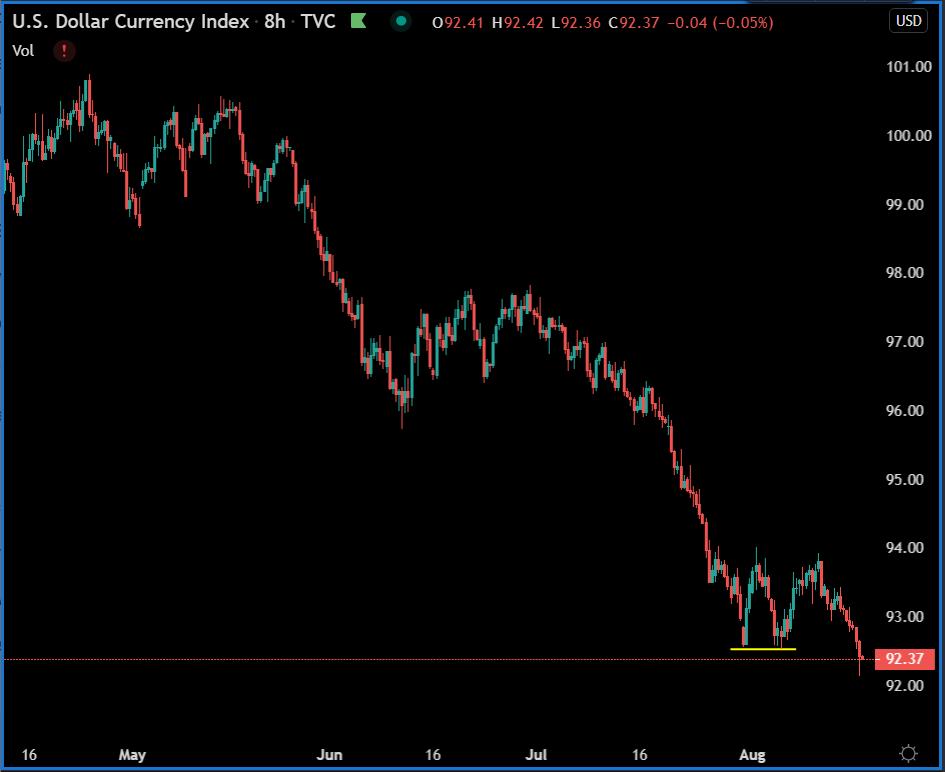 Global stocks drop after Fed dents investor sentiment