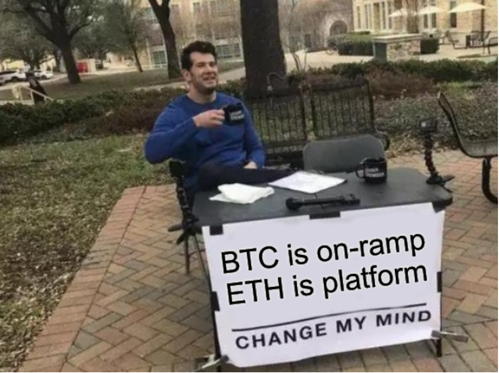 BTC is on ramp