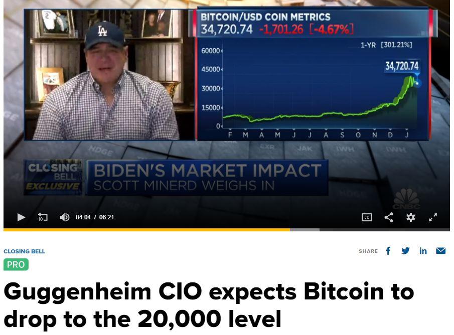 Bidens market impact