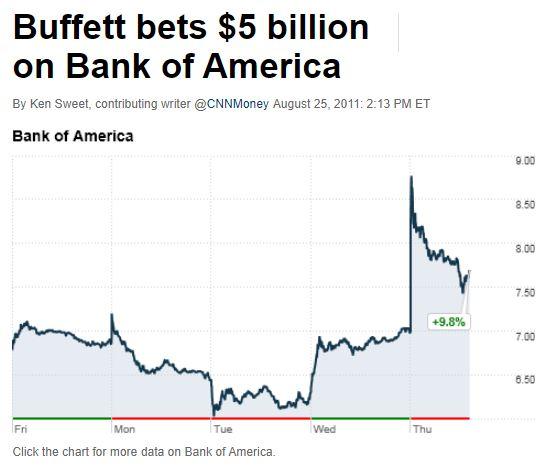 Buffett bets