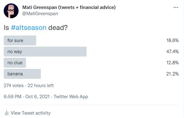 Is altseason dead